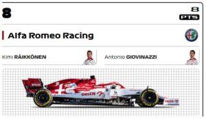 アルファロメオ・ザウバーF1チームのスポンサー分析