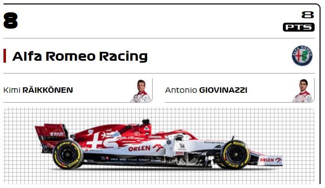 【2020年版】アルファロメオ・ザウバーF1チームのスポンサーを分析