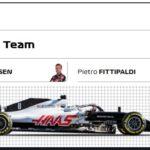 【2020年版】ハースF1チームのスポンサーを分析