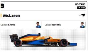 マクラーレンF1チームのスポンサー分析