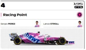 レーシングポイントF1チームのスポンサー分析